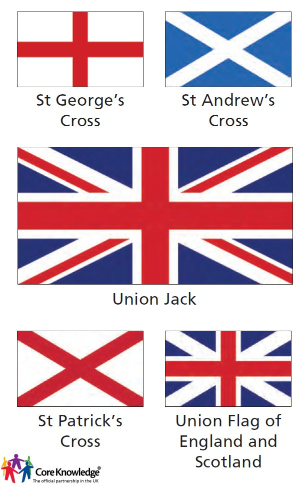 union jack diagram